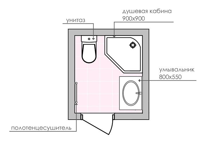 Планировка квадратной ванной в 3 кв метра