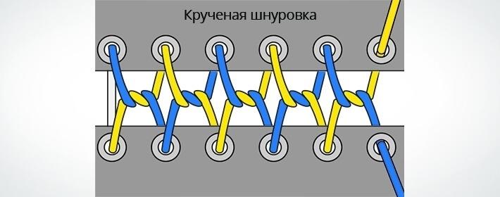 Как научиться завязывать шнурки: от простого метода до оригинальных сложных узоров